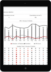 Sales-pulse-smartphone